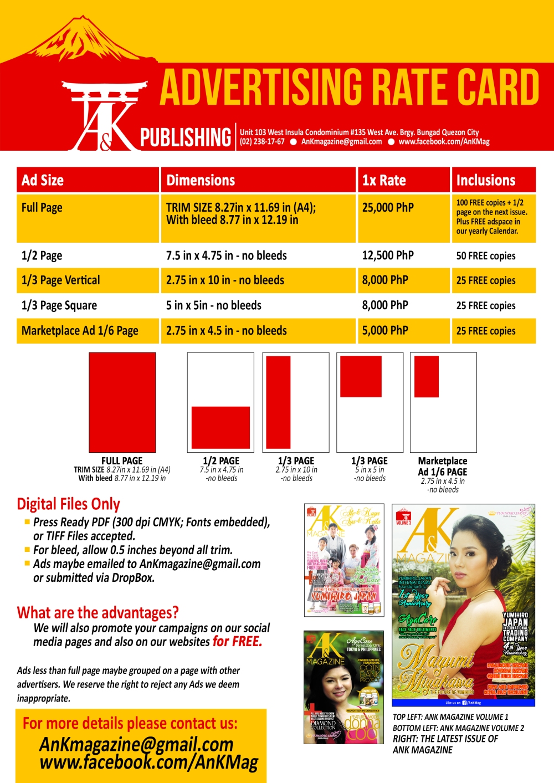 ank-ad-chart